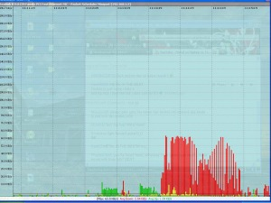 Bandwidth usage according to Bandwidth monitor. But what about the pattern?